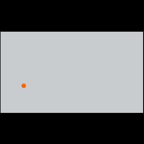 CZ Map